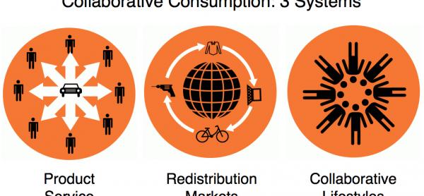 [스타트업 비지니스 모델] 협력적 소비(Collaborative Consumption) 모델
