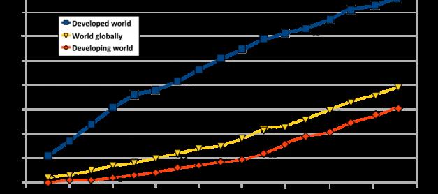 웹2.0 후 2년간 생성된 데이타가 전세계 인터넷 데이타의 90%를 차지